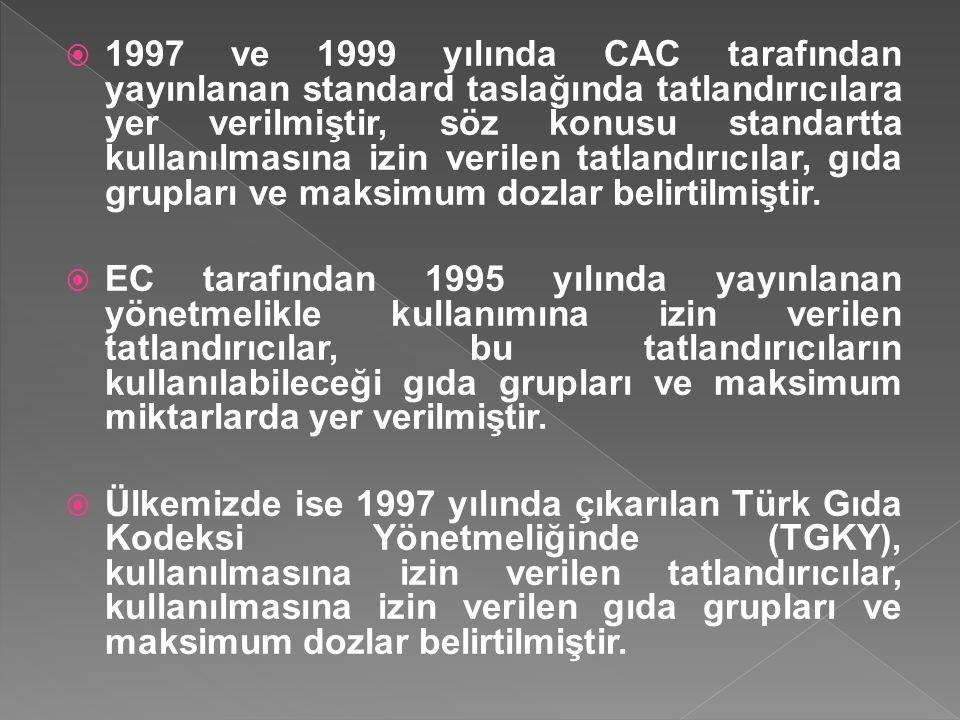  1997 ve 1999 yılında CAC tarafından yayınlanan standard taslağında tatlandırıcılara yer verilmiştir, söz konusu standartta kullanılmasına izin veril
