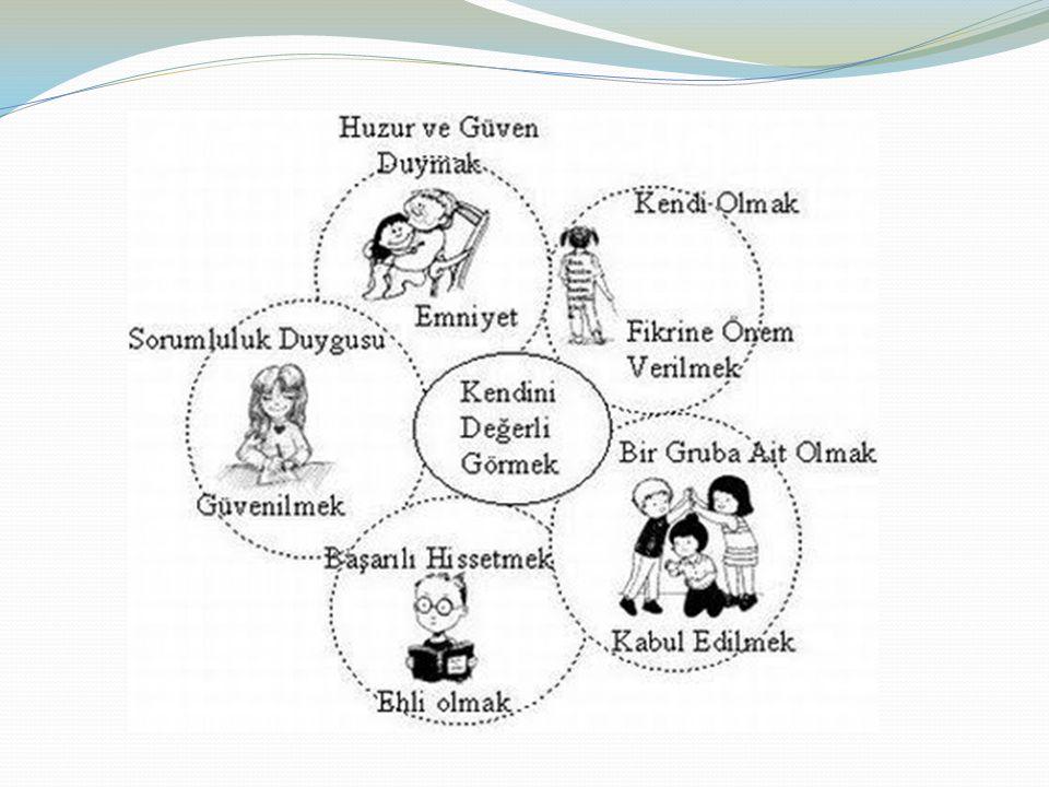 Özgüven Özgüven, bir çocuğun kendisine yönelik iyi duygular geliştirmesi sonucu kendisini iyi hissetmesi demektir. Başka bir deyişle kendisi olmaktan