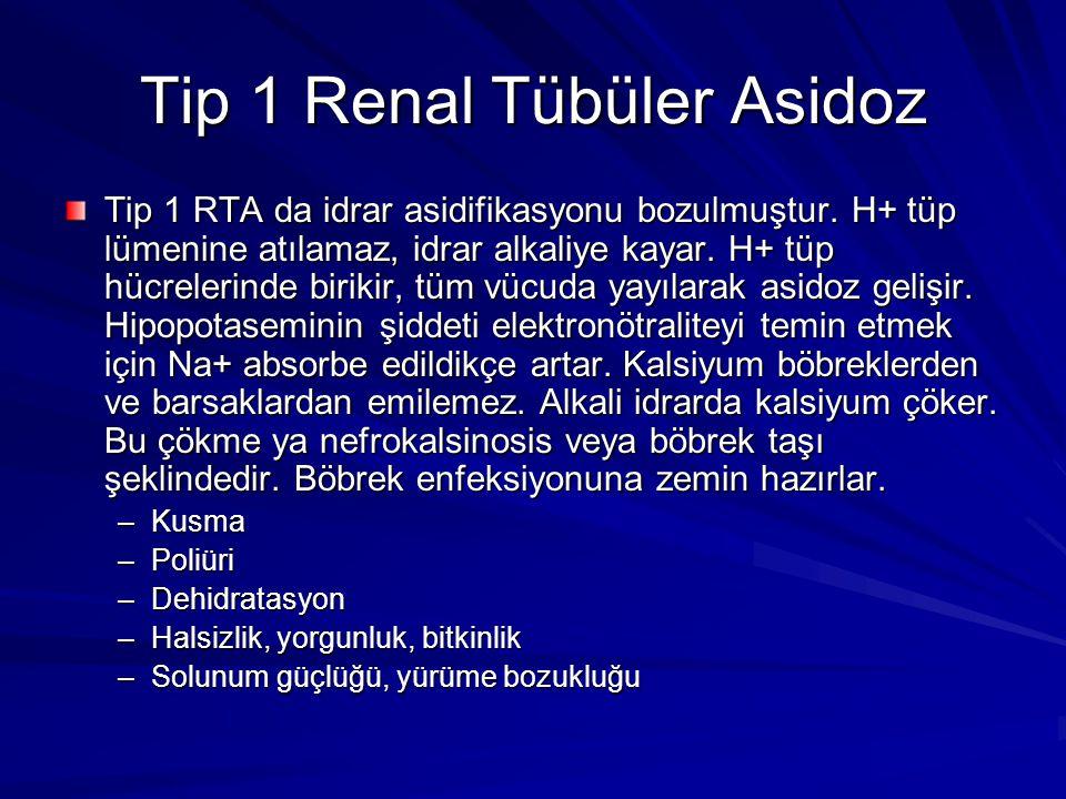 Tip 1 Renal Tübüler Asidoz Tip 1 RTA da idrar asidifikasyonu bozulmuştur.