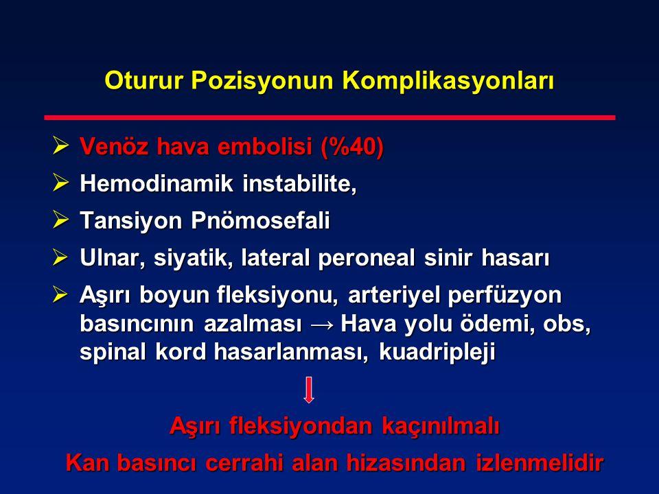Oturur Pozisyonun Komplikasyonları  Venöz hava embolisi (%40)  Hemodinamik instabilite,  Tansiyon Pnömosefali  Ulnar, siyatik, lateral peroneal si