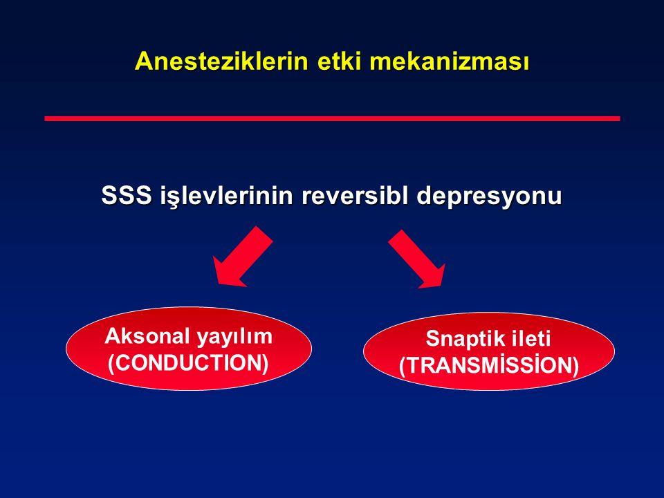 Anesteziklerin etki mekanizması SSS işlevlerinin reversibl depresyonu Aksonal yayılım (CONDUCTION) Snaptik ileti (TRANSMİSSİON)