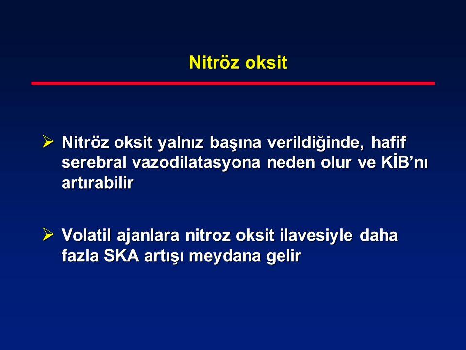 Nitröz oksit Nitröz oksit  Nitröz oksit yalnız başına verildiğinde, hafif serebral vazodilatasyona neden olur ve KİB'nı artırabilir  Volatil ajanlar