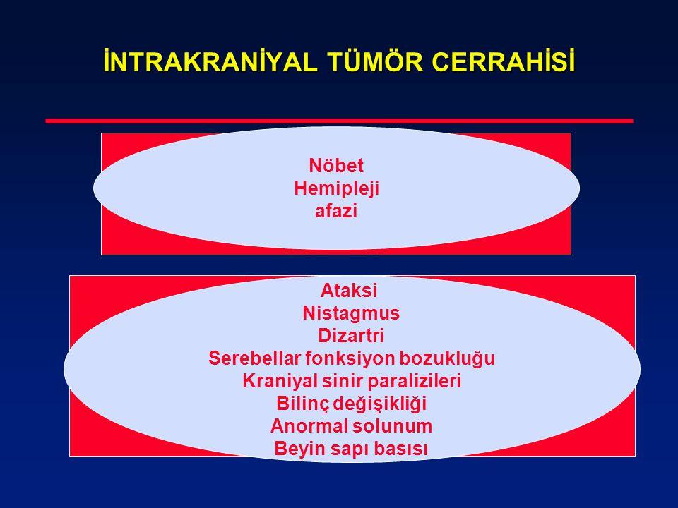 Posteriyor Fossa Cerrahisi  Obstrüktif hidrosefali  Beyin sapı vital merkezlerinde hasar  Pnömosefalus  Anormal pozisyon  Postural hipotansiyon  Venöz hava embolisi