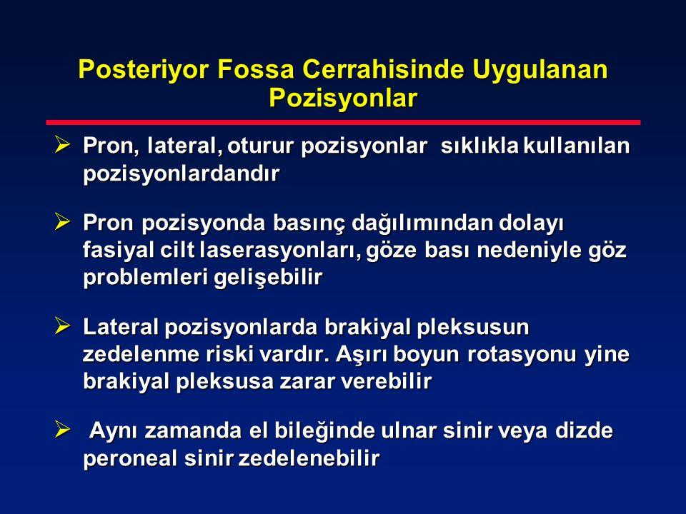 Posteriyor Fossa Cerrahisinde Uygulanan Pozisyonlar  Pron, lateral, oturur pozisyonlar sıklıkla kullanılan pozisyonlardandır  Pron pozisyonda basınç