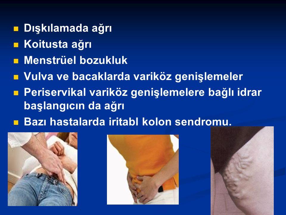 Dışkılamada ağrı Koitusta ağrı Menstrüel bozukluk Vulva ve bacaklarda variköz genişlemeler Periservikal variköz genişlemelere bağlı idrar başlangıcın