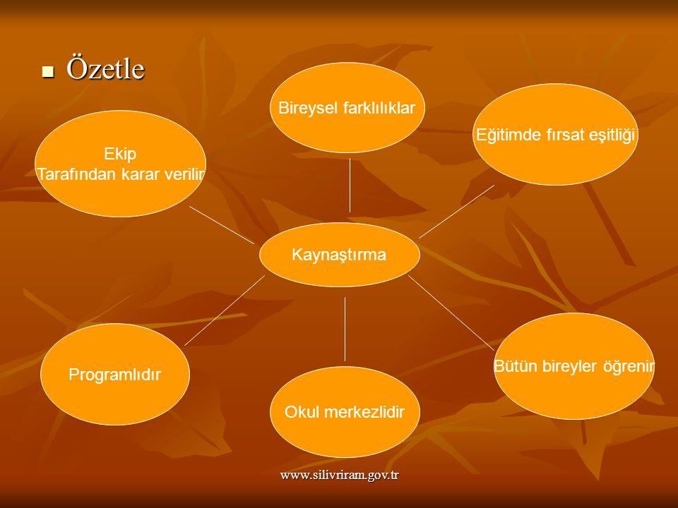 www.silivriram.gov.tr Özetle Özetle Ekip Tarafından karar verilir Eğitimde fırsat eşitliği Programlıdır Bütün bireyler öğrenir Bireysel farklılıklar O