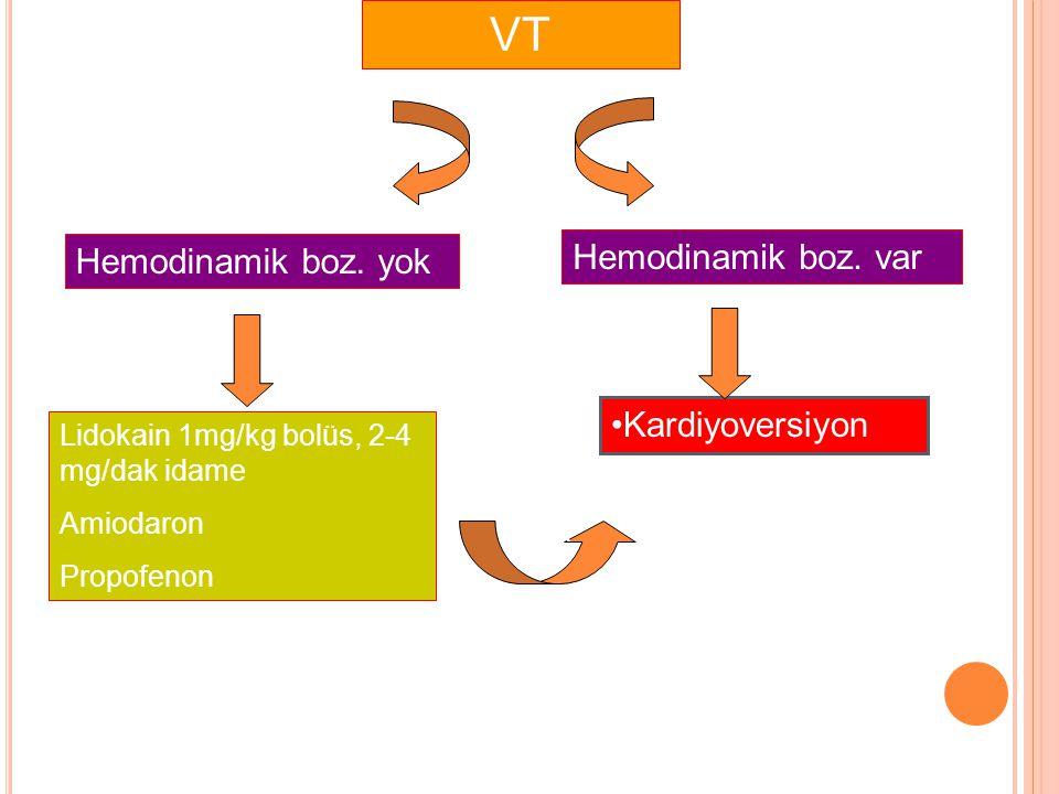 SVT QRS normal R-R araları düzenli