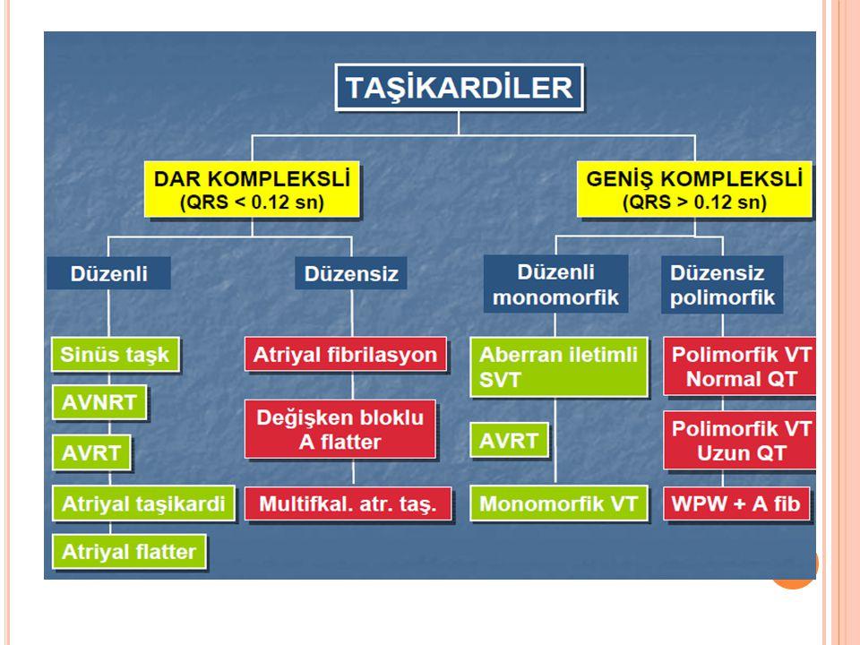 Aritmiler 1- Sinüs taşikardisi- bradikardisi 2- Supra-ventriküler aritmiler a- Paroksismal SVT b- Atriyal fibrilasyon 3-Ventriküler aritmiler a- ventr