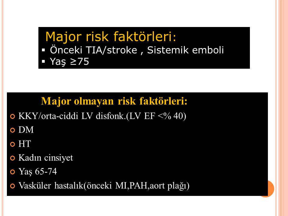 CHA2DS2-VAS C SKORU Bu klavuzda,daha ayrıntılı stroke risk değerlendirmesi için risk faktörlerine dayalı yaklaşım benimsenmiştir. Antitrombotik tedavi