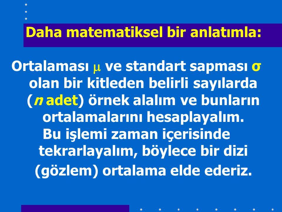 Daha matematiksel bir anlatımla: Ortalaması  ve standart sapması σ olan bir kitleden belirli sayılarda (n adet) örnek alalım ve bunların ortalamalarını hesaplayalım.