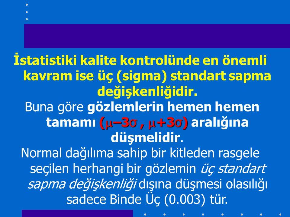 İstatistiki kalite kontrolünde en önemli kavram ise üç (sigma) standart sapma değişkenliğidir.