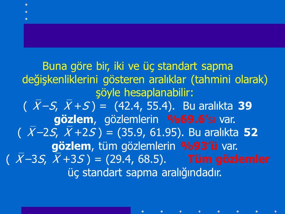Buna göre bir, iki ve üç standart sapma değişkenliklerini gösteren aralıklar (tahmini olarak) şöyle hesaplanabilir: (  X –S,  X +S ) = (42.4, 55.4).