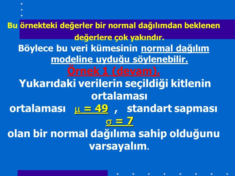 Bu örnekteki değerler bir normal dağılımdan beklenen değerlere çok yakındır.