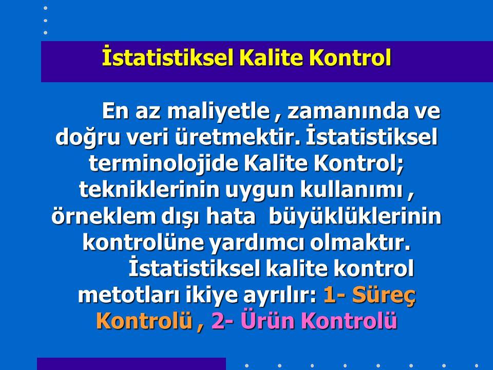 İstatistiksel Kalite Kontrol En az maliyetle, zamanında ve doğru veri üretmektir.