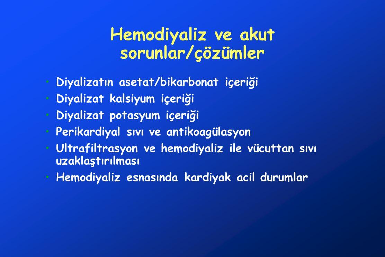 Hemodiyaliz ve akut sorunlar/çözümler Diyalizatın asetat/bikarbonat içeriği Diyalizat kalsiyum içeriği Diyalizat potasyum içeriği Perikardiyal sıvı ve