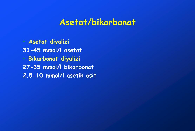 Asetat/bikarbonat Asetat diyalizi 31-45 mmol/l asetat Bikarbonat diyalizi 27-35 mmol/l bikarbonat 2.5-10 mmol/l asetik asit