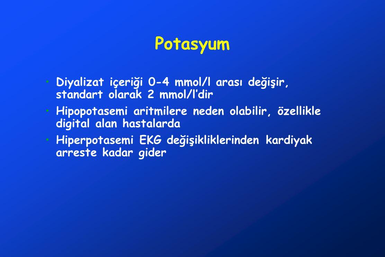 Potasyum Diyalizat içeriği 0-4 mmol/l arası değişir, standart olarak 2 mmol/l'dir Hipopotasemi aritmilere neden olabilir, özellikle digital alan hastalarda Hiperpotasemi EKG değişikliklerinden kardiyak arreste kadar gider