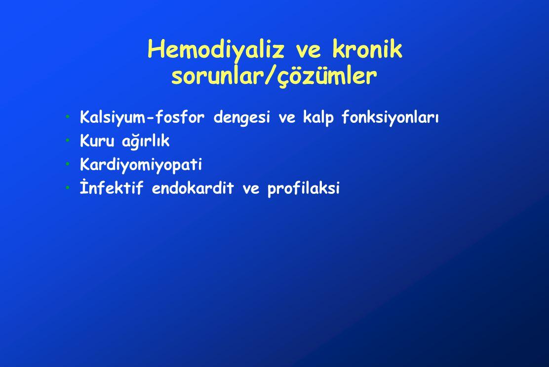 Hemodiyaliz ve kronik sorunlar/çözümler Kalsiyum-fosfor dengesi ve kalp fonksiyonları Kuru ağırlık Kardiyomiyopati İnfektif endokardit ve profilaksi