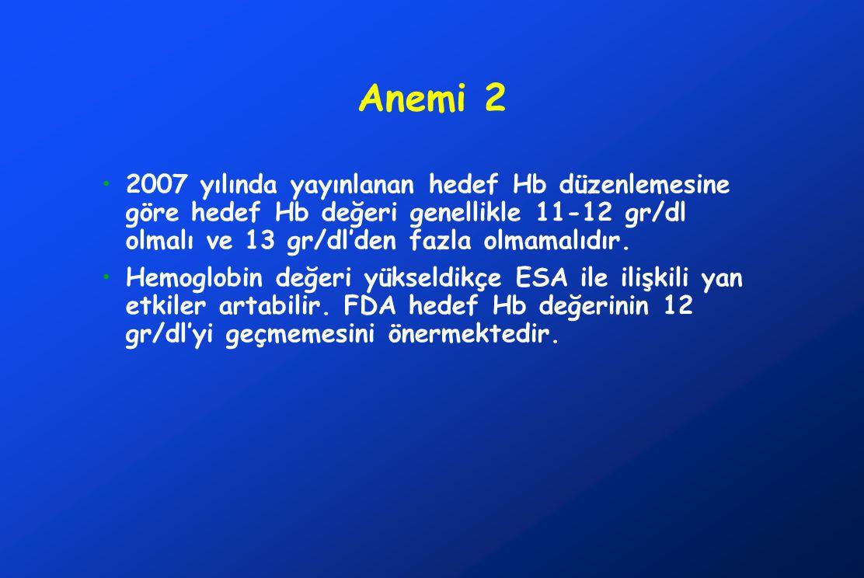 Anemi 2 2007 yılında yayınlanan hedef Hb düzenlemesine göre hedef Hb değeri genellikle 11-12 gr/dl olmalı ve 13 gr/dl'den fazla olmamalıdır. Hemoglobi