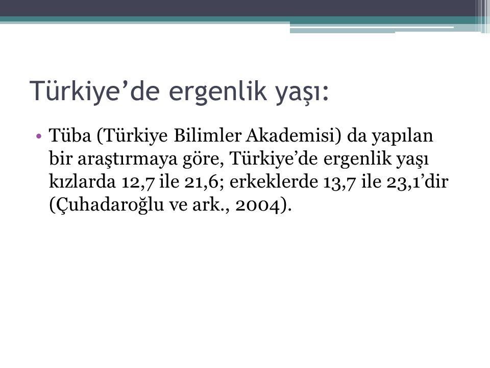 Türkiye'de ergenlik yaşı: Tüba (Türkiye Bilimler Akademisi) da yapılan bir araştırmaya göre, Türkiye'de ergenlik yaşı kızlarda 12,7 ile 21,6; erkeklerde 13,7 ile 23,1'dir (Çuhadaroğlu ve ark., 2004).