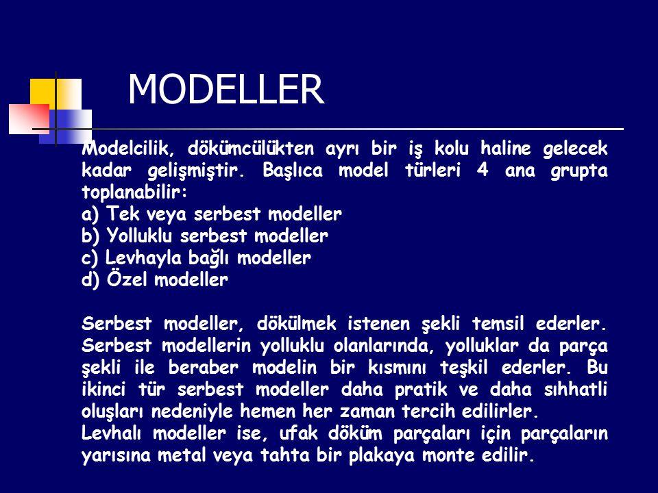 Modelcilik, dökümcülükten ayrı bir iş kolu haline gelecek kadar gelişmiştir.