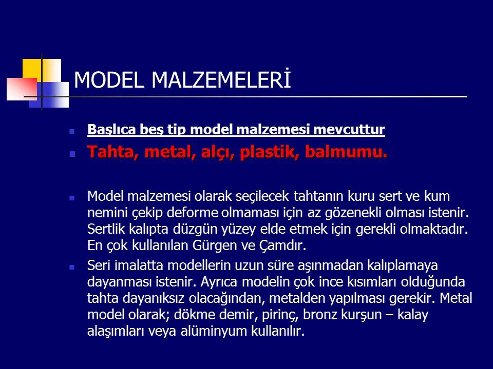 MODEL MALZEMELERİ Başlıca beş tip model malzemesi mevcuttur Tahta, metal, alçı, plastik, balmumu.
