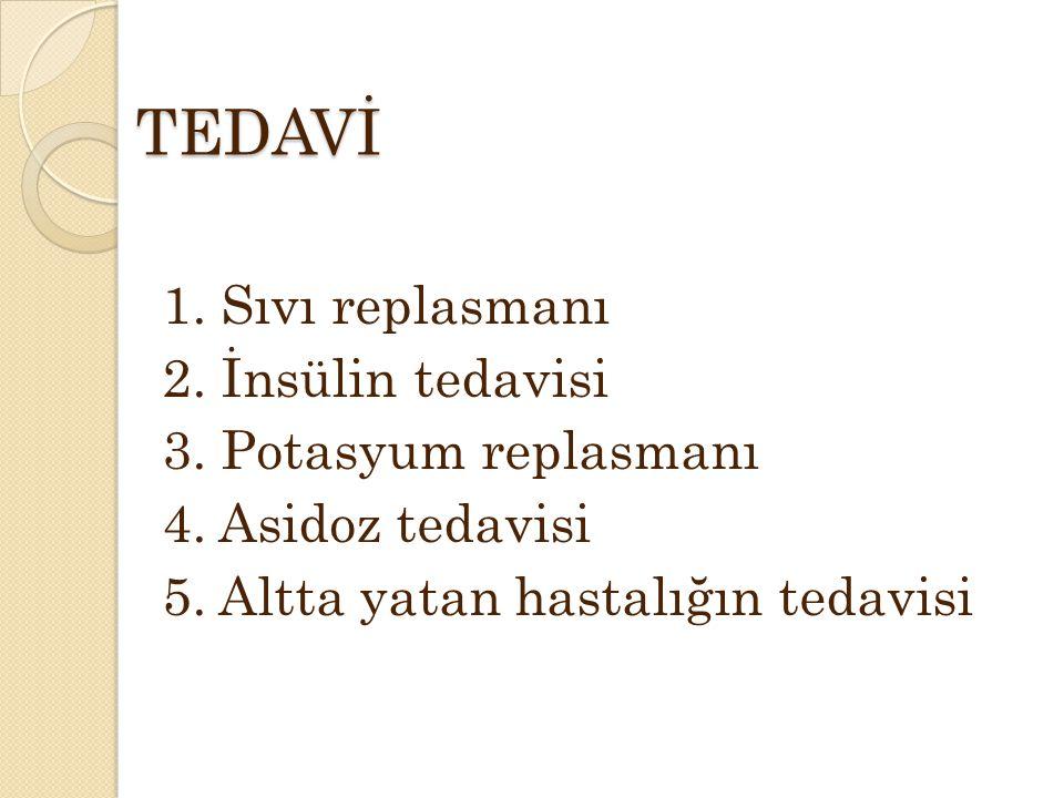 TEDAVİ 1.Sıvı replasmanı 2. İnsülin tedavisi 3. Potasyum replasmanı 4.