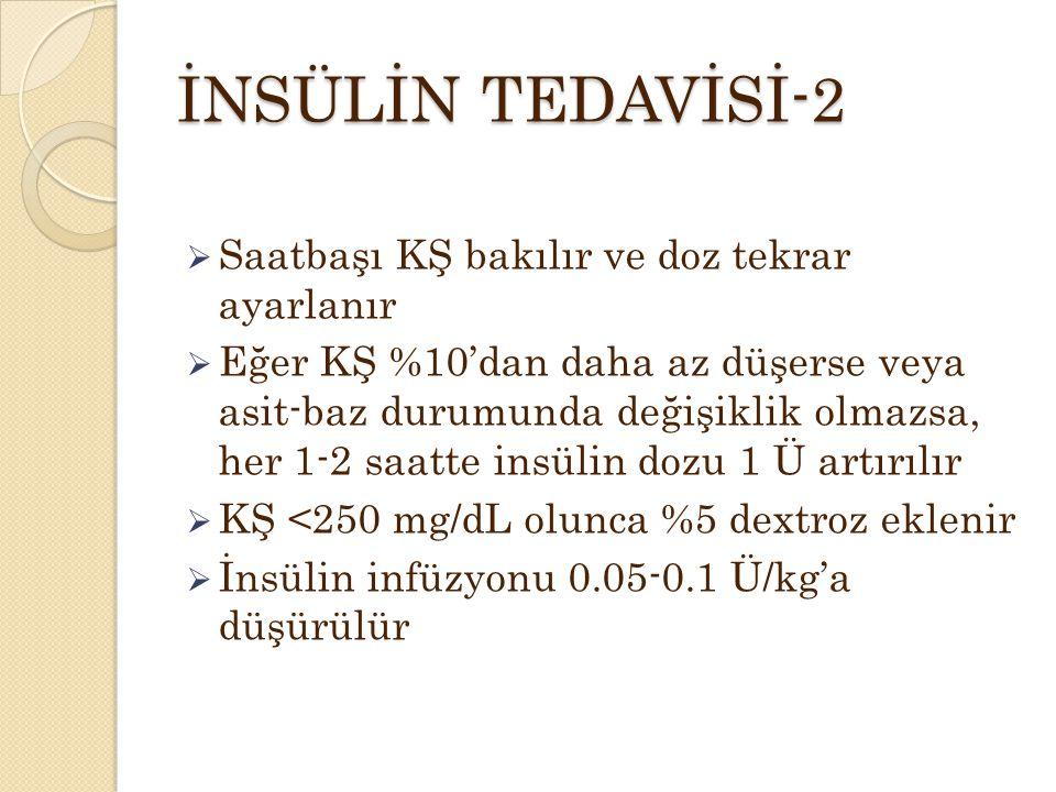 İNSÜLİN TEDAVİSİ-2  Saatbaşı KŞ bakılır ve doz tekrar ayarlanır  Eğer KŞ %10'dan daha az düşerse veya asit-baz durumunda değişiklik olmazsa, her 1-2 saatte insülin dozu 1 Ü artırılır  KŞ <250 mg/dL olunca %5 dextroz eklenir  İnsülin infüzyonu 0.05-0.1 Ü/kg'a düşürülür