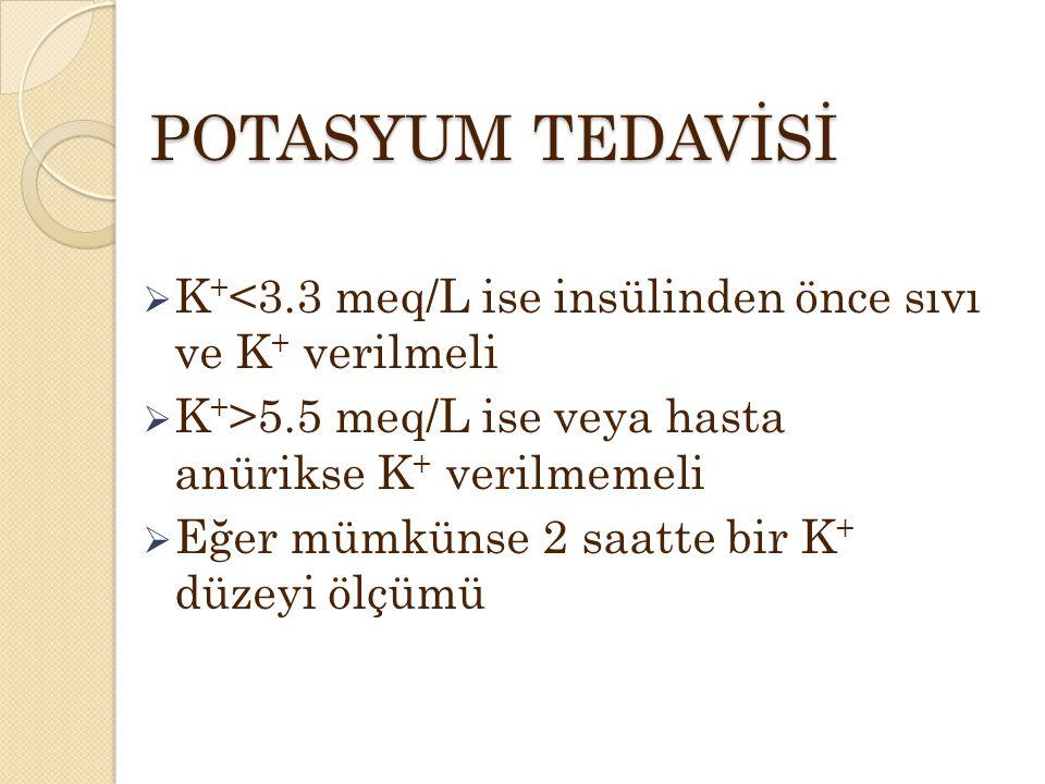 POTASYUM TEDAVİSİ  K + <3.3 meq/L ise insülinden önce sıvı ve K + verilmeli  K + >5.5 meq/L ise veya hasta anürikse K + verilmemeli  Eğer mümkünse 2 saatte bir K + düzeyi ölçümü