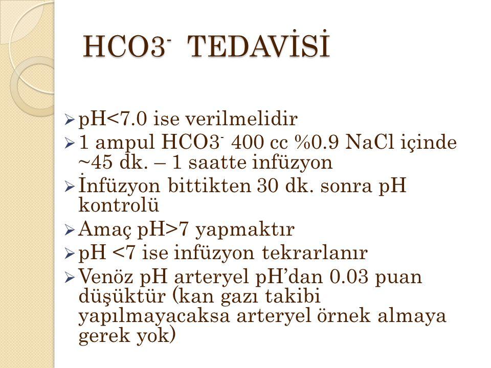 HCO3 - TEDAVİSİ  pH<7.0 ise verilmelidir  1 ampul HCO3 - 400 cc %0.9 NaCl içinde ~45 dk.