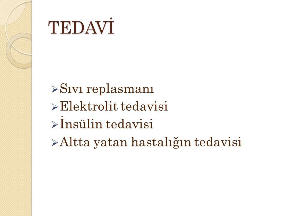 TEDAVİ  Sıvı replasmanı  Elektrolit tedavisi  İnsülin tedavisi  Altta yatan hastalığın tedavisi