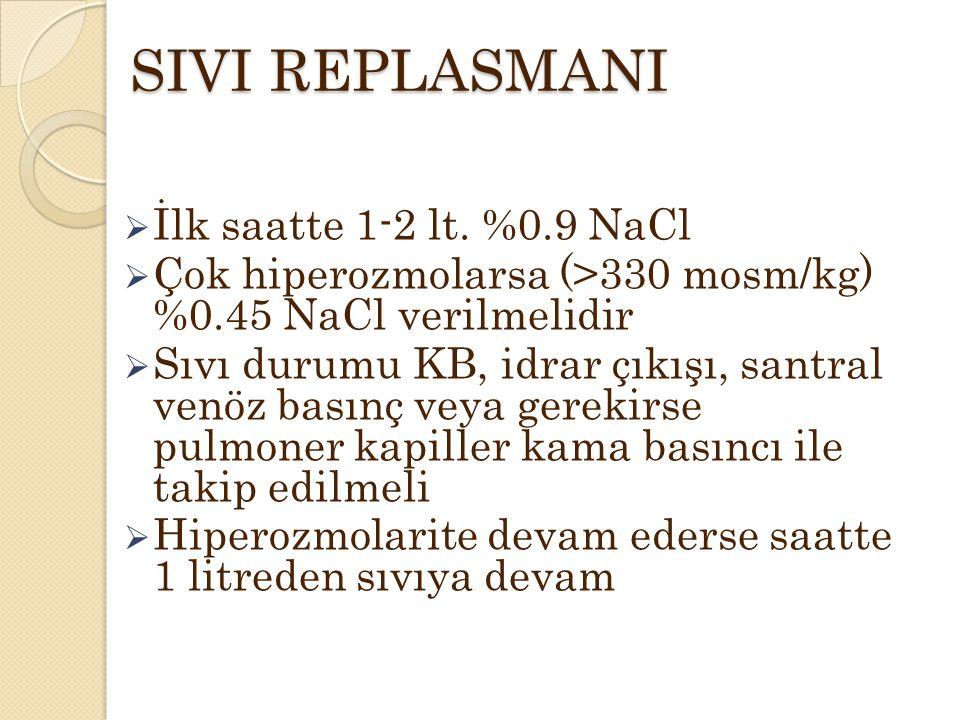 SIVI REPLASMANI  İlk saatte 1-2 lt.