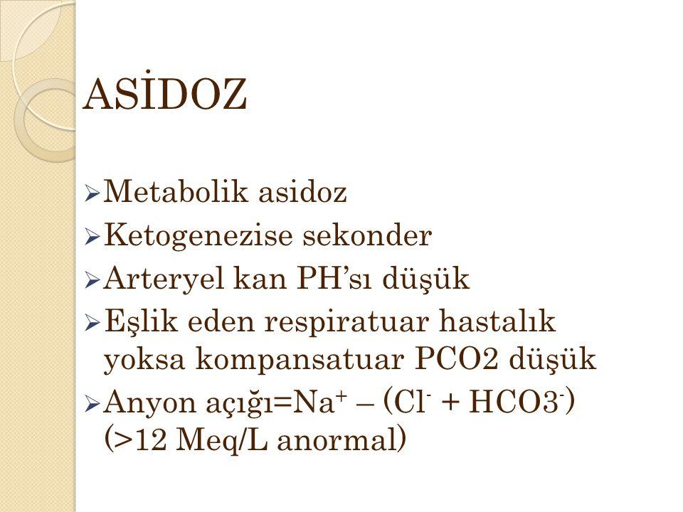 ASİDOZ  Metabolik asidoz  Ketogenezise sekonder  Arteryel kan PH'sı düşük  Eşlik eden respiratuar hastalık yoksa kompansatuar PCO2 düşük  Anyon açığı=Na + – (Cl - + HCO3 - ) (>12 Meq/L anormal)