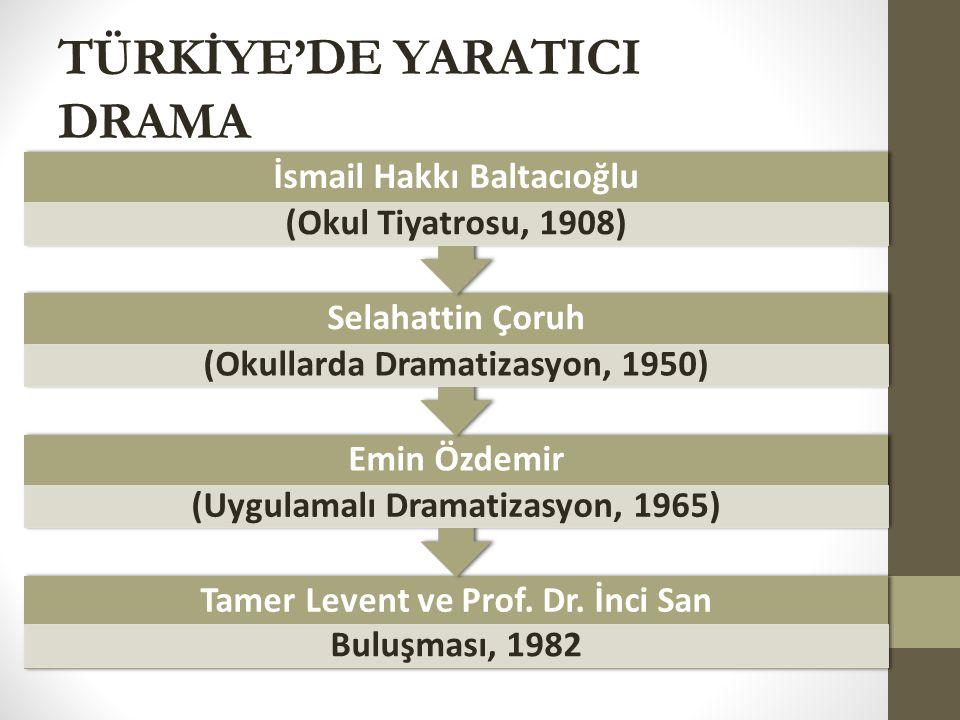 TÜRKİYE'DE YARATICI DRAMA Tamer Levent ve Prof.Dr.