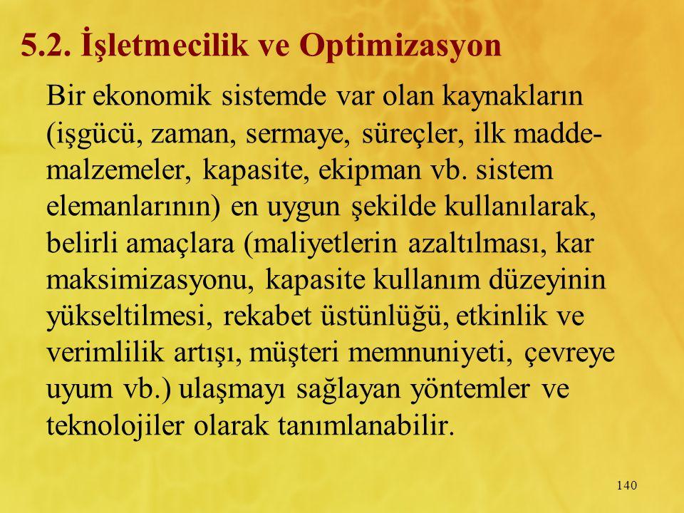 140 5.2. İşletmecilik ve Optimizasyon Bir ekonomik sistemde var olan kaynakların (işgücü, zaman, sermaye, süreçler, ilk madde- malzemeler, kapasite, e