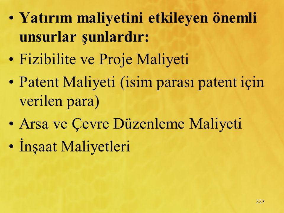 223 Yatırım maliyetini etkileyen önemli unsurlar şunlardır: Fizibilite ve Proje Maliyeti Patent Maliyeti (isim parası patent için verilen para) Arsa v