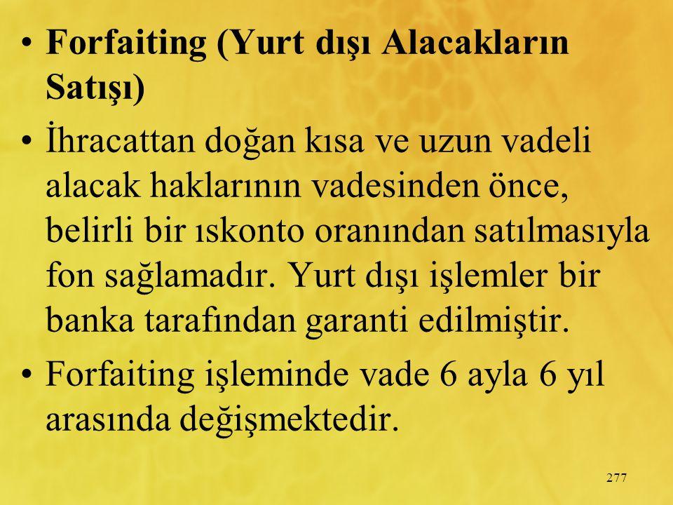 277 Forfaiting (Yurt dışı Alacakların Satışı) İhracattan doğan kısa ve uzun vadeli alacak haklarının vadesinden önce, belirli bir ıskonto oranından satılmasıyla fon sağlamadır.