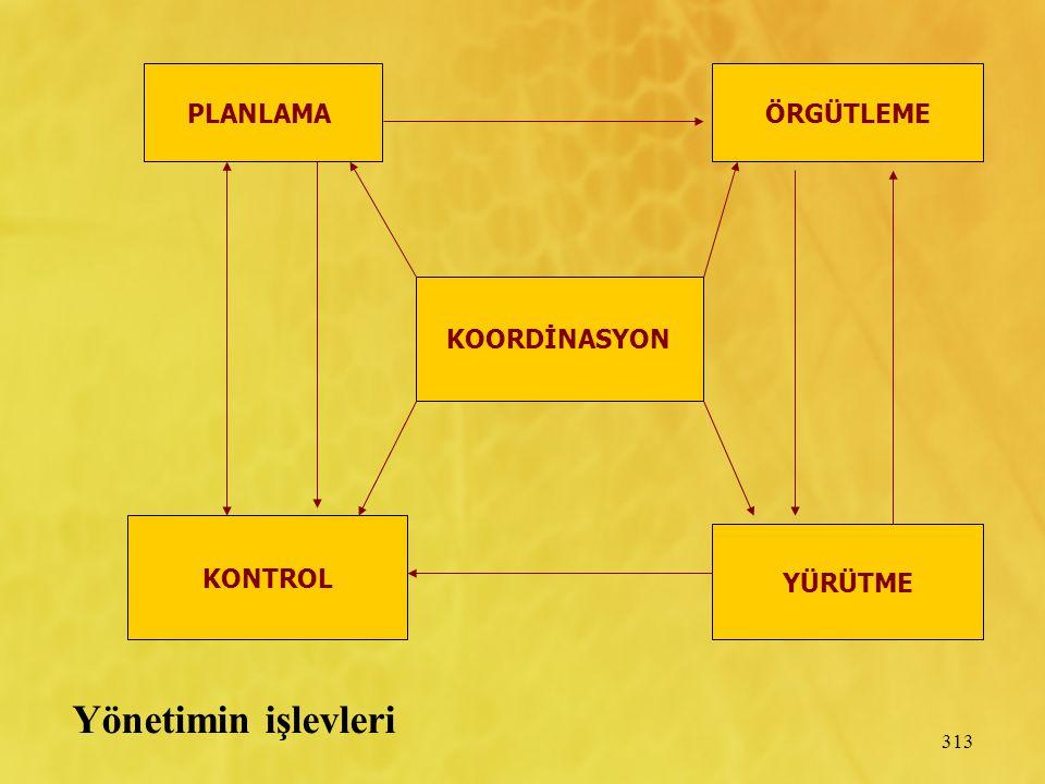 313 PLANLAMAÖRGÜTLEME KOORDİNASYON KONTROL YÜRÜTME Yönetimin işlevleri