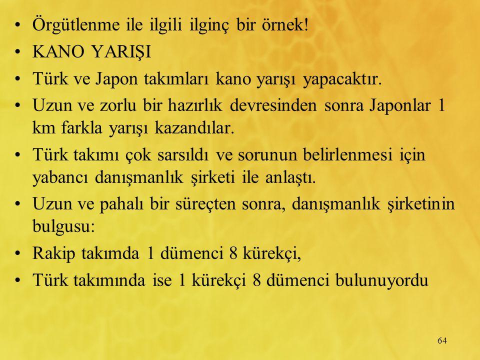 64 Örgütlenme ile ilgili ilginç bir örnek! KANO YARIŞI Türk ve Japon takımları kano yarışı yapacaktır. Uzun ve zorlu bir hazırlık devresinden sonra Ja