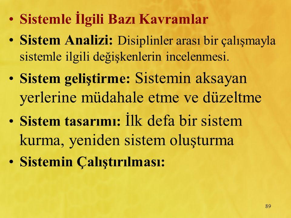 89 Sistemle İlgili Bazı Kavramlar Sistem Analizi: Disiplinler arası bir çalışmayla sistemle ilgili değişkenlerin incelenmesi.