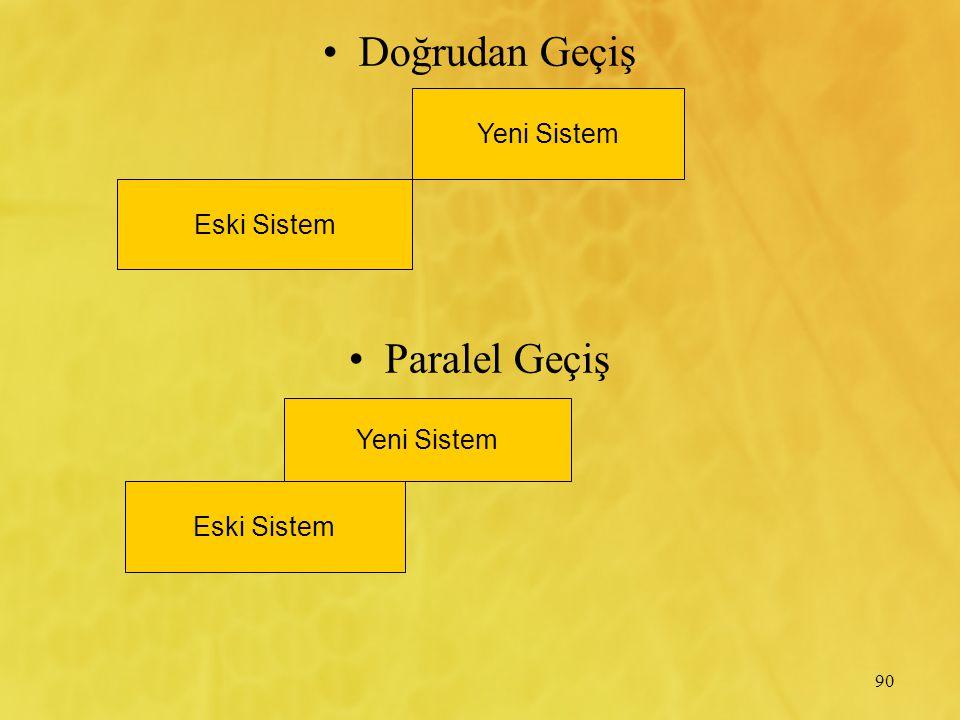 90 Doğrudan Geçiş Paralel Geçiş Eski Sistem Yeni Sistem Eski Sistem Yeni Sistem