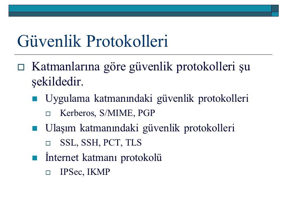 Güvenlik Protokolleri  Katmanlarına göre güvenlik protokolleri şu şekildedir. Uygulama katmanındaki güvenlik protokolleri  Kerberos, S/MIME, PGP Ula