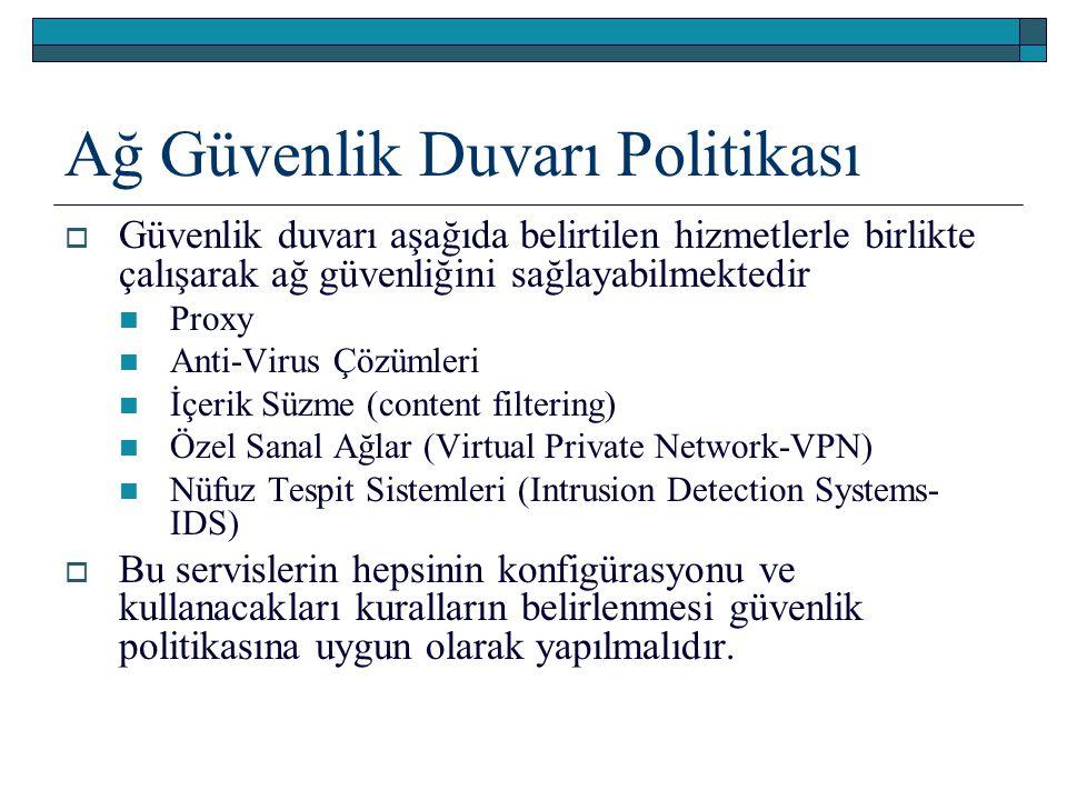 Ağ Güvenlik Duvarı Politikası  Güvenlik duvarı aşağıda belirtilen hizmetlerle birlikte çalışarak ağ güvenliğini sağlayabilmektedir Proxy Anti-Virus Ç