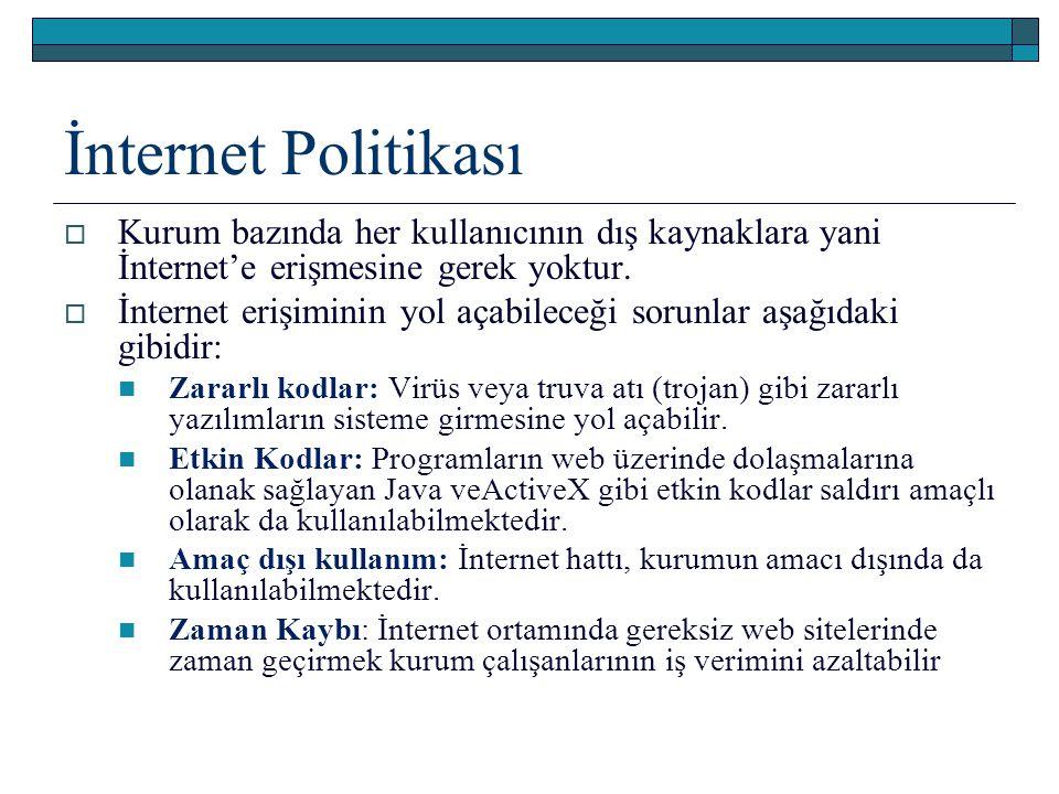 İnternet Politikası  Kurum bazında her kullanıcının dış kaynaklara yani İnternet'e erişmesine gerek yoktur.  İnternet erişiminin yol açabileceği sor