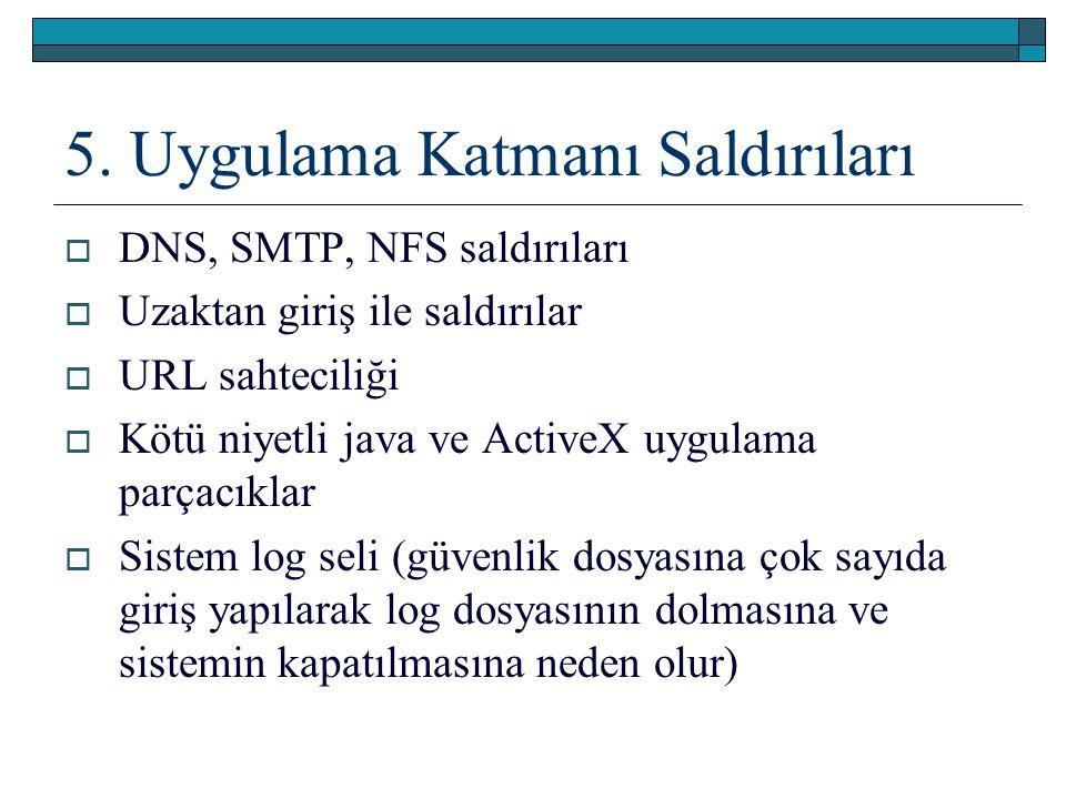 5. Uygulama Katmanı Saldırıları  DNS, SMTP, NFS saldırıları  Uzaktan giriş ile saldırılar  URL sahteciliği  Kötü niyetli java ve ActiveX uygulama