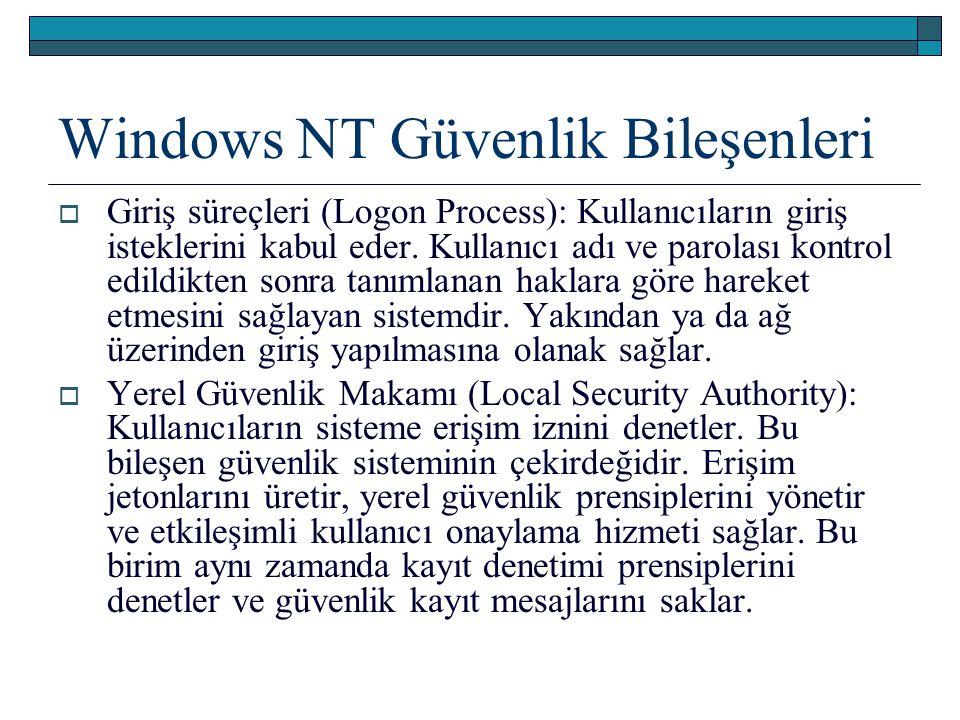 Windows NT Güvenlik Bileşenleri  Giriş süreçleri (Logon Process): Kullanıcıların giriş isteklerini kabul eder. Kullanıcı adı ve parolası kontrol edil