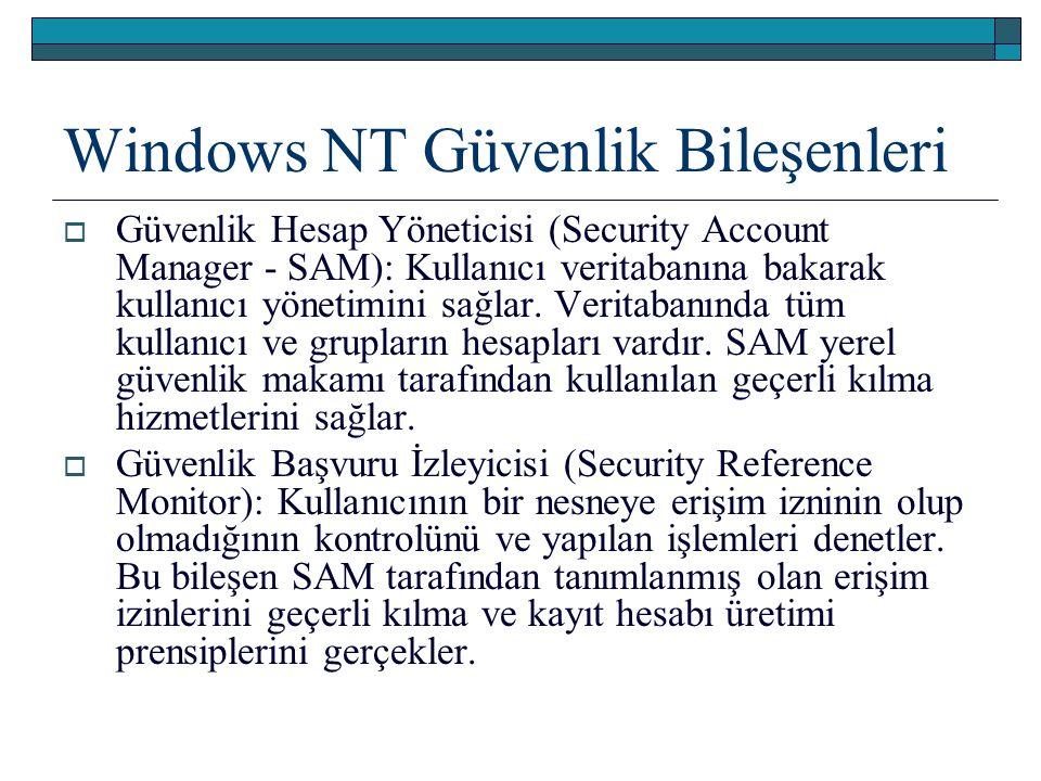 Windows NT Güvenlik Bileşenleri  Güvenlik Hesap Yöneticisi (Security Account Manager - SAM): Kullanıcı veritabanına bakarak kullanıcı yönetimini sağl