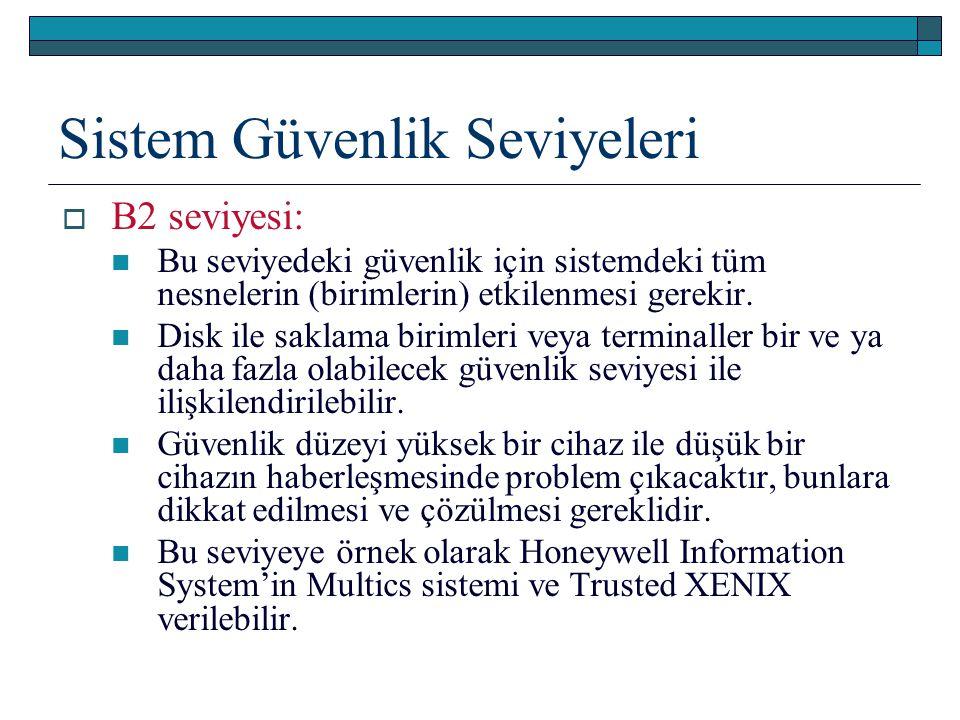 Sistem Güvenlik Seviyeleri  B2 seviyesi: Bu seviyedeki güvenlik için sistemdeki tüm nesnelerin (birimlerin) etkilenmesi gerekir. Disk ile saklama bir