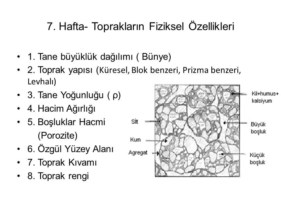 7.Hafta- Toprakların Fiziksel Özellikleri 1. Tane büyüklük dağılımı ( Bünye) 2.
