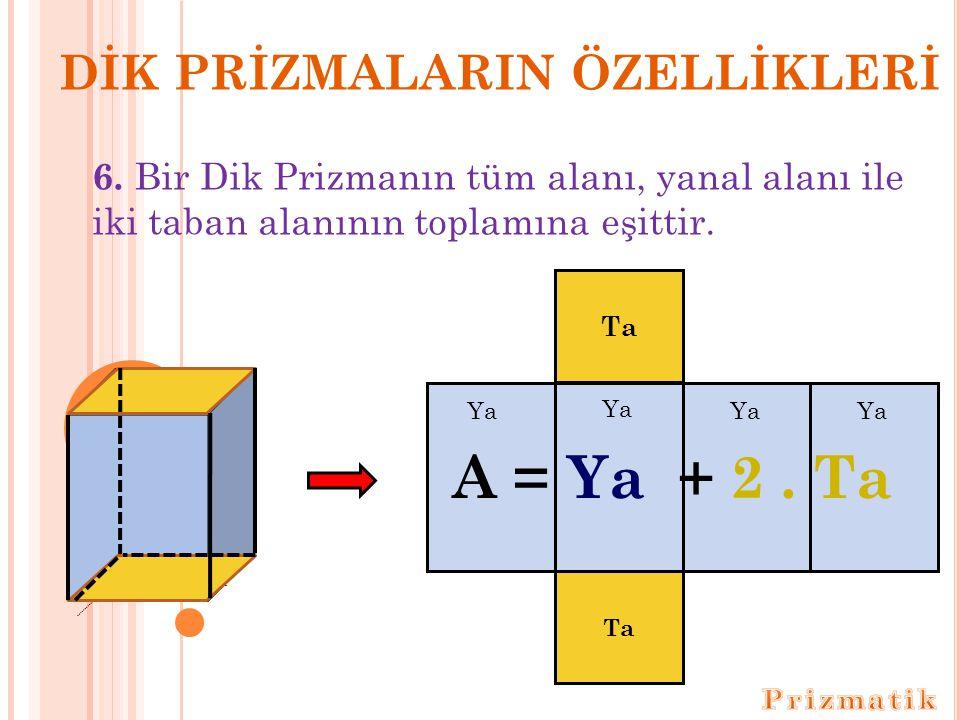 DİK PRİZMALARIN ÖZELLİKLERİ 6.
